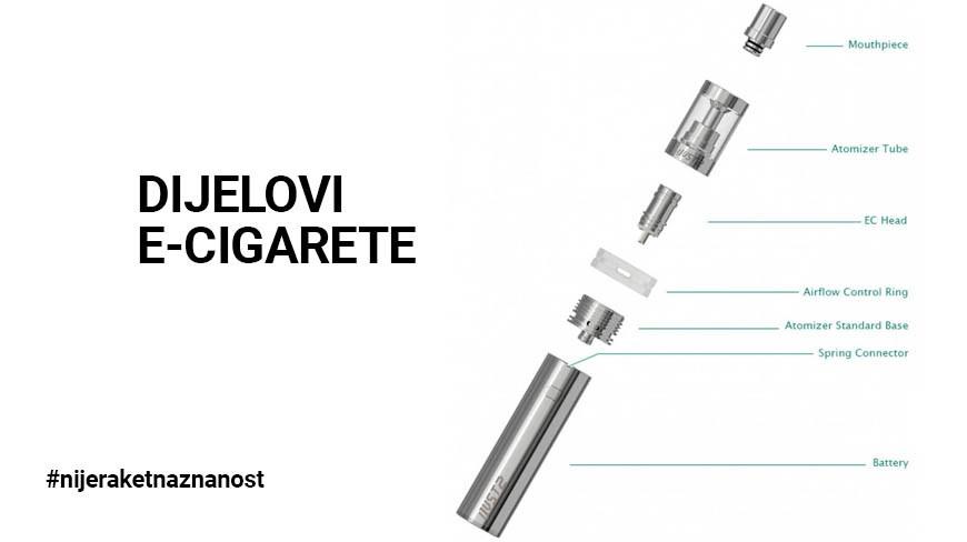 Dijelovi e-cigarete